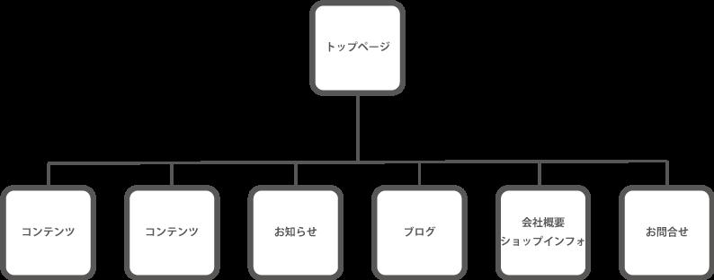 ホームページ制作・サンプルサイト|daydream-japan
